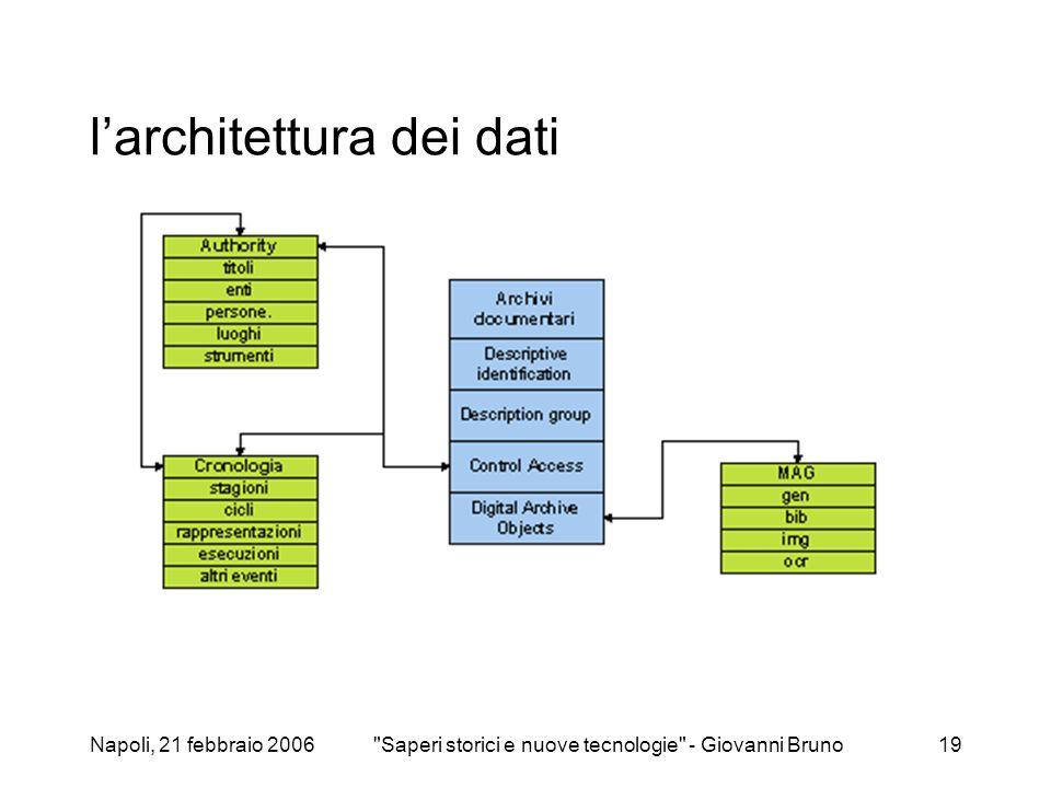 Napoli, 21 febbraio 2006 Saperi storici e nuove tecnologie - Giovanni Bruno19 l'architettura dei dati