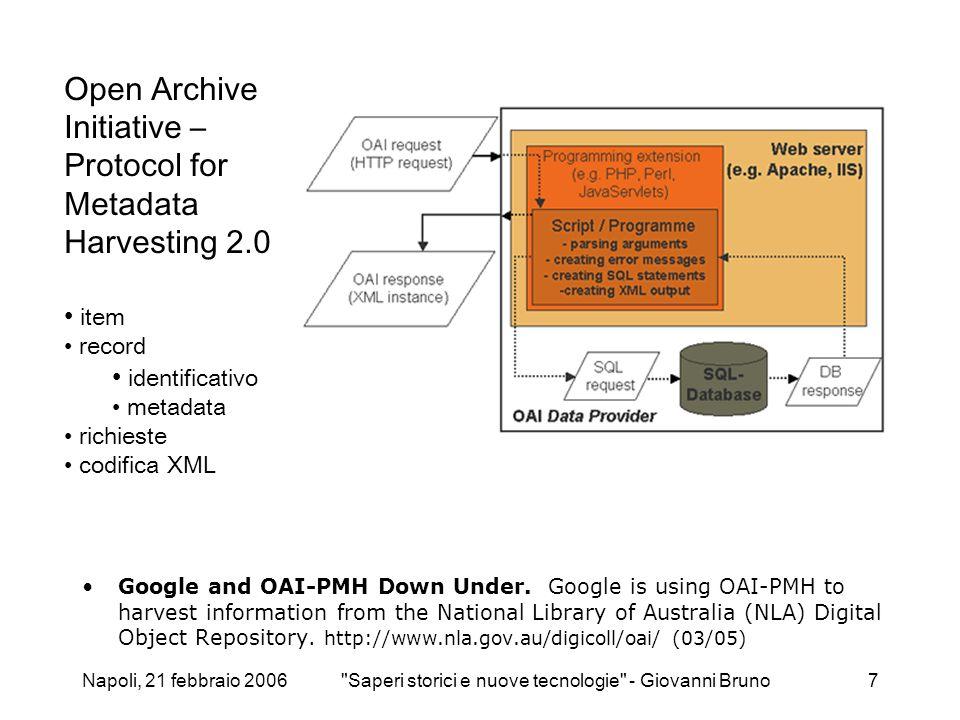 Napoli, 21 febbraio 2006 Saperi storici e nuove tecnologie - Giovanni Bruno7 Google and OAI-PMH Down Under.