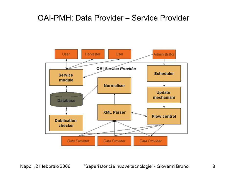 Napoli, 21 febbraio 2006 Saperi storici e nuove tecnologie - Giovanni Bruno8 OAI-PMH: Data Provider – Service Provider