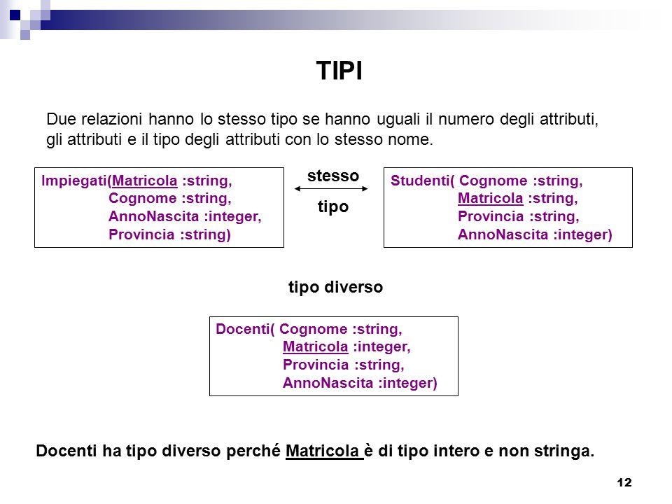 12 Impiegati(Matricola :string, Cognome :string, AnnoNascita :integer, Provincia :string) Studenti( Cognome :string, Matricola :string, Provincia :str