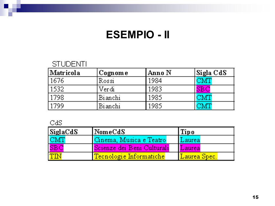 15 ESEMPIO - II