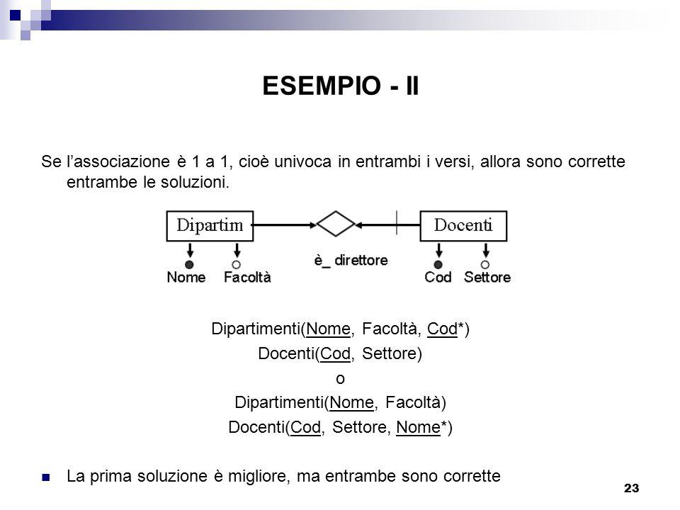 23 ESEMPIO - II Se l'associazione è 1 a 1, cioè univoca in entrambi i versi, allora sono corrette entrambe le soluzioni. Dipartimenti(Nome, Facoltà, C