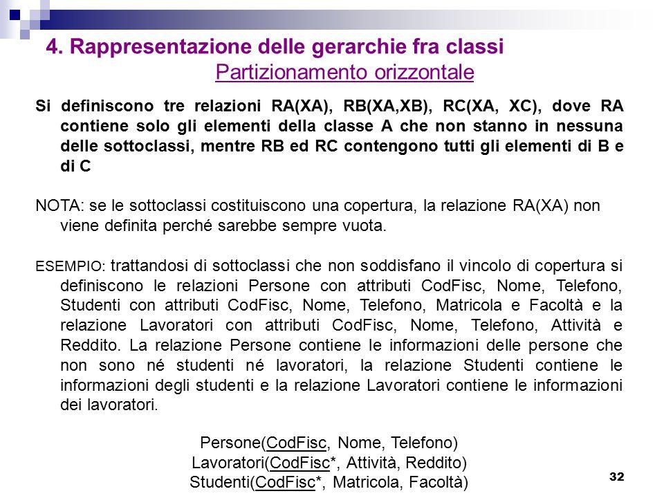 32 4. Rappresentazione delle gerarchie fra classi Partizionamento orizzontale Si definiscono tre relazioni RA(XA), RB(XA,XB), RC(XA, XC), dove RA cont