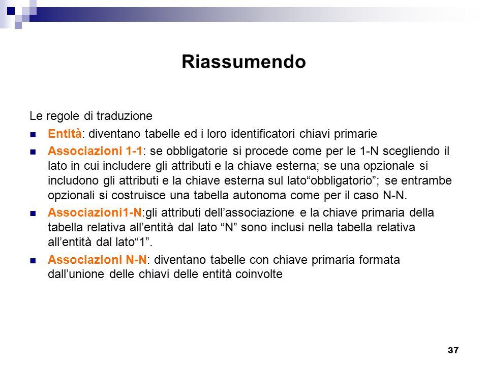 37 Riassumendo Le regole di traduzione Entità: diventano tabelle ed i loro identificatori chiavi primarie Associazioni 1-1: se obbligatorie si procede