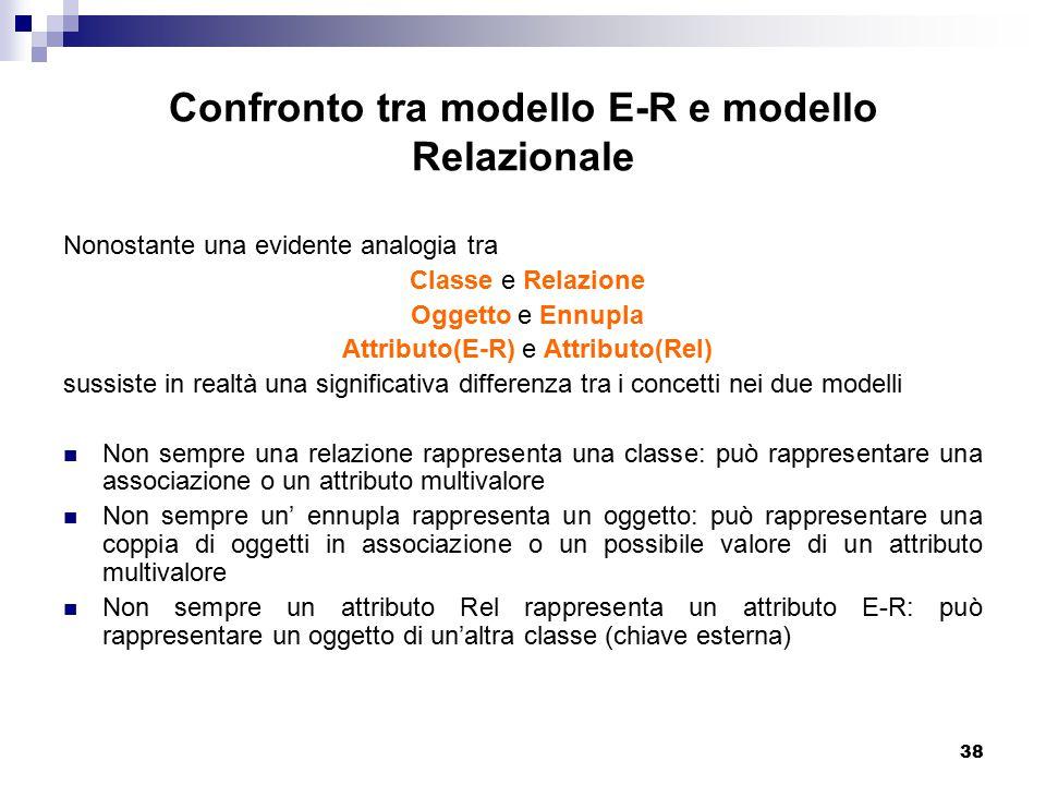 38 Confronto tra modello E-R e modello Relazionale Nonostante una evidente analogia tra Classe e Relazione Oggetto e Ennupla Attributo(E-R) e Attributo(Rel) sussiste in realtà una significativa differenza tra i concetti nei due modelli Non sempre una relazione rappresenta una classe: può rappresentare una associazione o un attributo multivalore Non sempre un' ennupla rappresenta un oggetto: può rappresentare una coppia di oggetti in associazione o un possibile valore di un attributo multivalore Non sempre un attributo Rel rappresenta un attributo E-R: può rappresentare un oggetto di un'altra classe (chiave esterna)