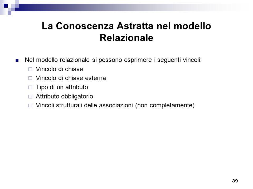 39 La Conoscenza Astratta nel modello Relazionale Nel modello relazionale si possono esprimere i seguenti vincoli:  Vincolo di chiave  Vincolo di chiave esterna  Tipo di un attributo  Attributo obbligatorio  Vincoli strutturali delle associazioni (non completamente)