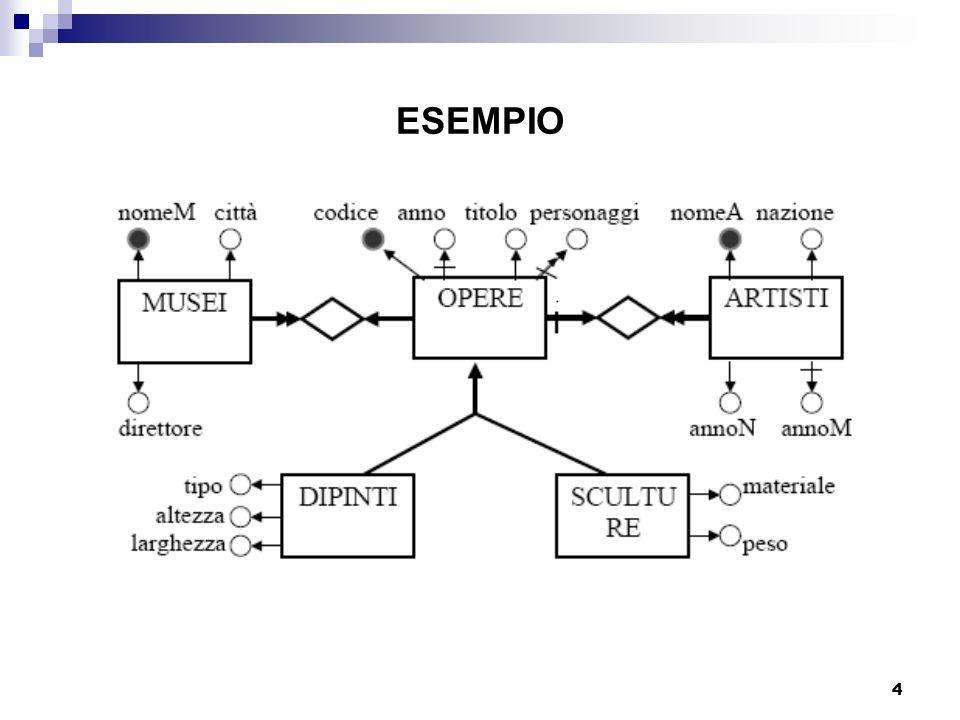 25 ESEMPIO - I Una ennupla di Insegna rappresenta una coppia (Corso_di_Lurea, Docente) di oggetti in associazione.