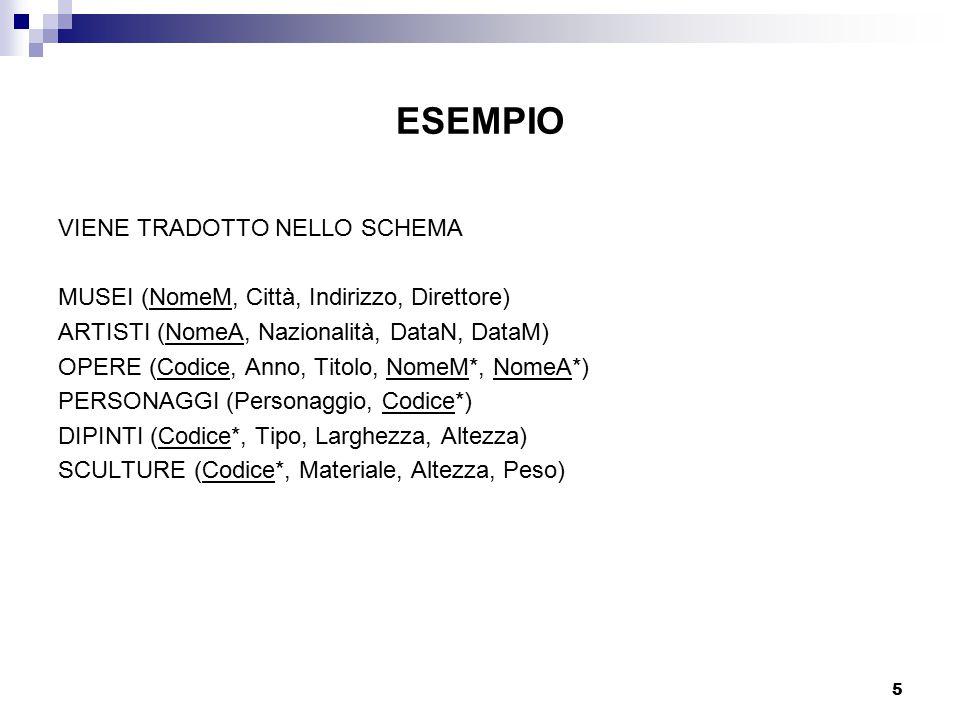 26 ESEMPIO - II CorsidiLa(Codice,Nome,Facoltà,Tipo) Docenti(CodDoc, Settore) Insegna(Codice*, CodDoc*, NumIns)