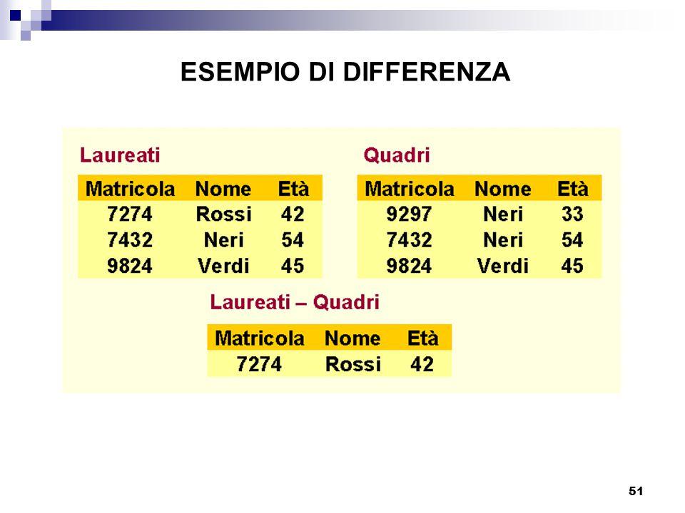 51 ESEMPIO DI DIFFERENZA