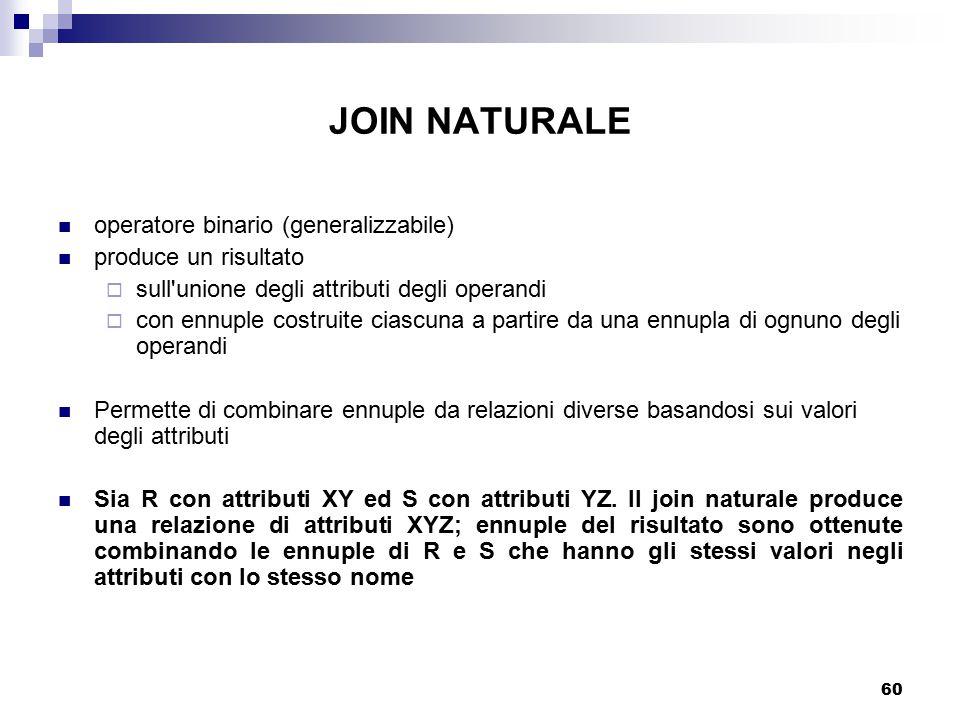 60 JOIN NATURALE operatore binario (generalizzabile) produce un risultato  sull unione degli attributi degli operandi  con ennuple costruite ciascuna a partire da una ennupla di ognuno degli operandi Permette di combinare ennuple da relazioni diverse basandosi sui valori degli attributi Sia R con attributi XY ed S con attributi YZ.
