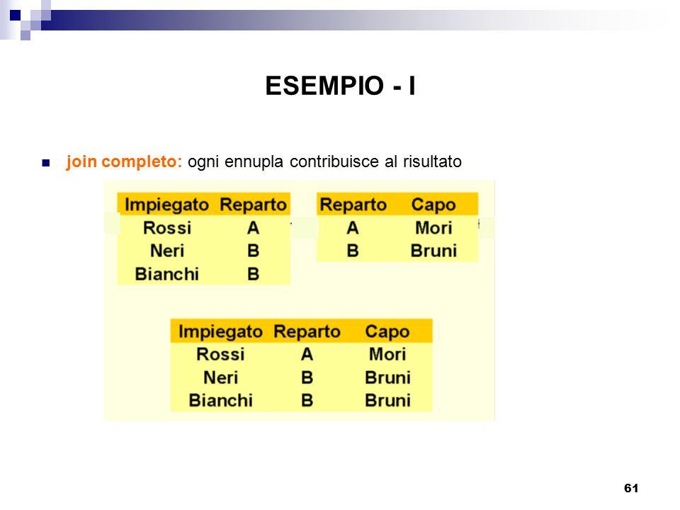 61 ESEMPIO - I join completo: ogni ennupla contribuisce al risultato