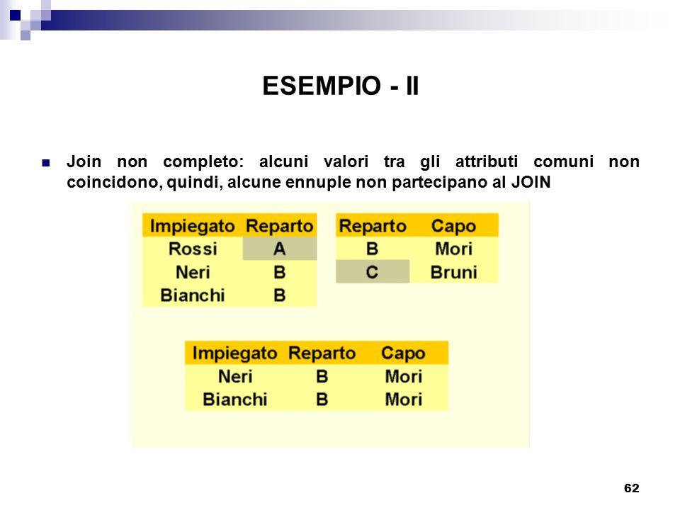 62 ESEMPIO - II Join non completo: alcuni valori tra gli attributi comuni non coincidono, quindi, alcune ennuple non partecipano al JOIN