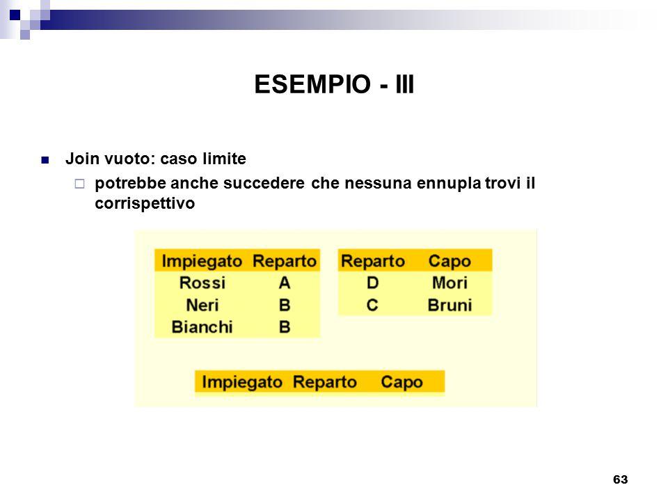 63 ESEMPIO - III Join vuoto: caso limite  potrebbe anche succedere che nessuna ennupla trovi il corrispettivo