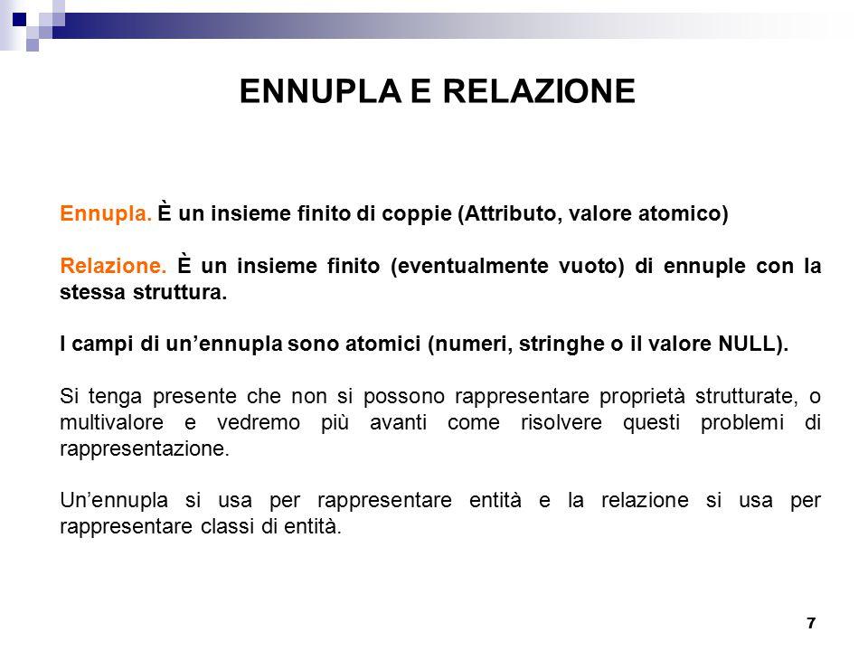 8 TERMINOLOGIA - I  attributo: corrisponde (non sempre) ad un attributo del modello E-R.