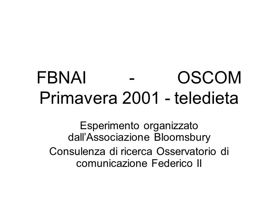 FBNAI - OSCOM Primavera 2001 - teledieta Esperimento organizzato dall'Associazione Bloomsbury Consulenza di ricerca Osservatorio di comunicazione Federico II