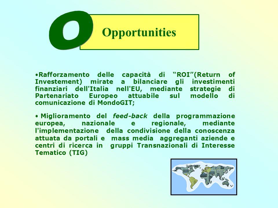 Rafforzamento delle capacità di ROI (Return of Investement) mirate a bilanciare gli investimenti finanziari dell Italia nell EU, mediante strategie di Partenariato Europeo attuabile sul modello di comunicazione di MondoGIT; Miglioramento del feed-back della programmazione europea, nazionale e regionale, mediante l implementazione della condivisione della conoscenza attuata da portali e mass media aggreganti aziende e centri di ricerca in gruppi Transnazionali di Interesse Tematico (TIG) Opportunities