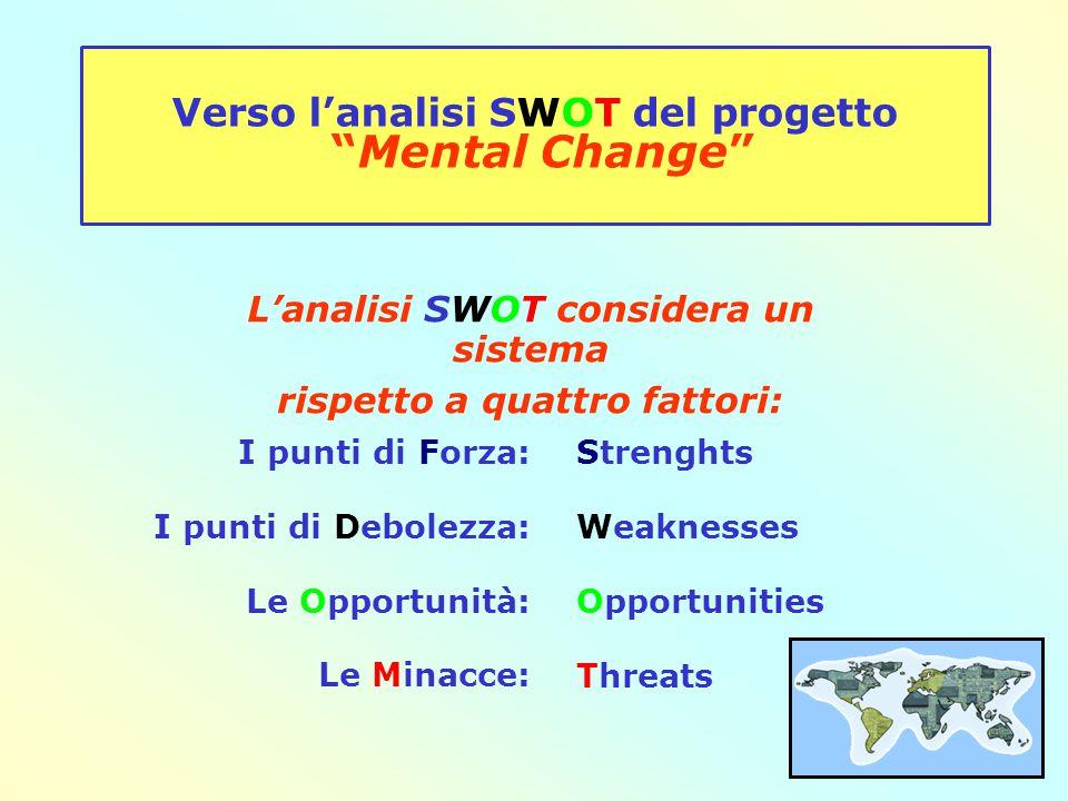 L'analisi SWOT considera un sistema rispetto a quattro fattori: Verso l'analisi SWOT del progetto Mental Change I punti di Forza: I punti di Debolezza: Le Opportunità: Le Minacce: Strenghts Weaknesses Opportunities Threats