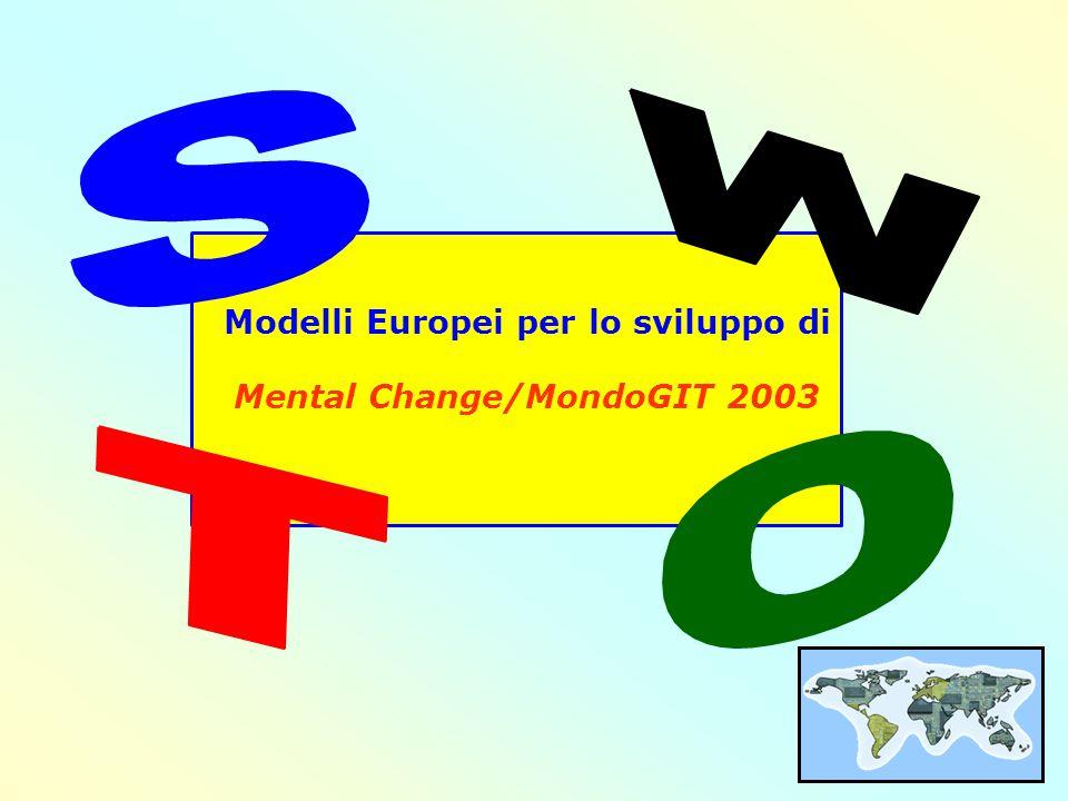 Modelli Europei per lo sviluppo di Mental Change/MondoGIT 2003