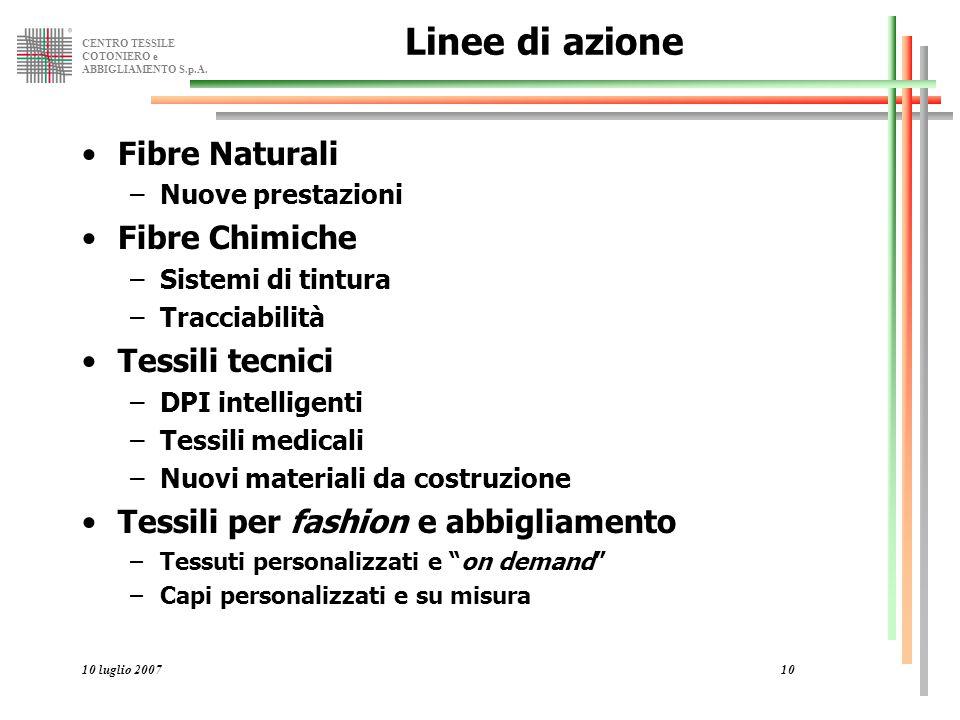 CENTRO TESSILE COTONIERO e ABBIGLIAMENTO S.p.A. 10 luglio 200710 Linee di azione Fibre Naturali –Nuove prestazioni Fibre Chimiche –Sistemi di tintura
