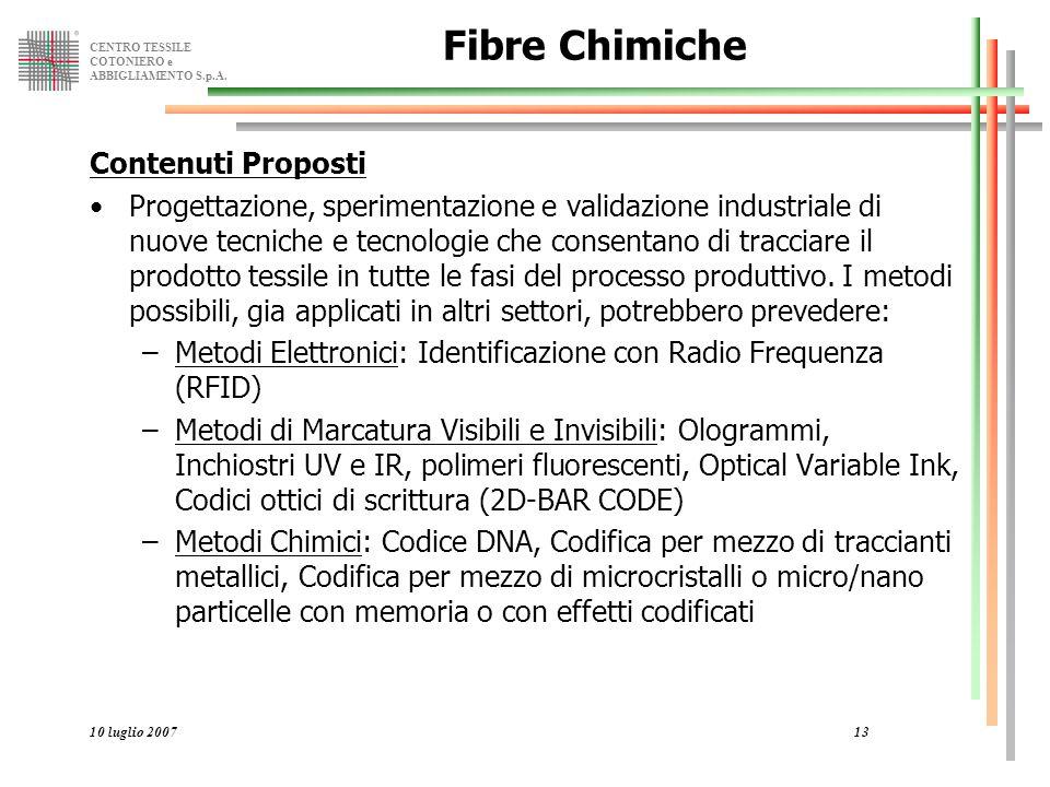 CENTRO TESSILE COTONIERO e ABBIGLIAMENTO S.p.A. 10 luglio 200713 Fibre Chimiche Contenuti Proposti Progettazione, sperimentazione e validazione indust