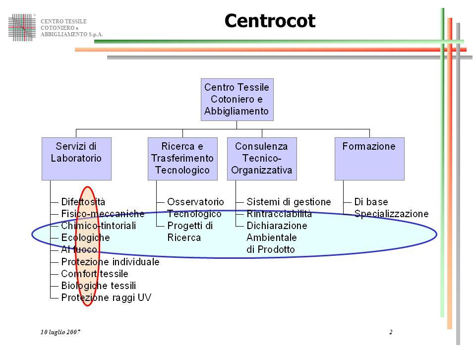 CENTRO TESSILE COTONIERO e ABBIGLIAMENTO S.p.A. 10 luglio 20072 Centrocot