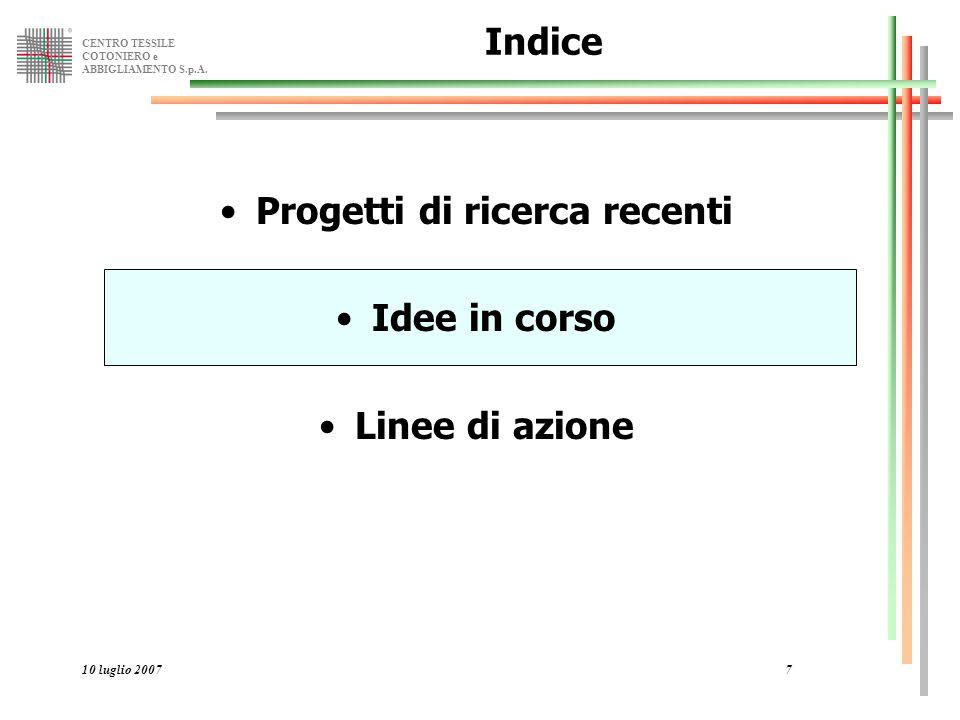 CENTRO TESSILE COTONIERO e ABBIGLIAMENTO S.p.A. 10 luglio 20077 Indice Progetti di ricerca recenti Idee in corso Linee di azione