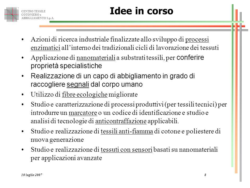 CENTRO TESSILE COTONIERO e ABBIGLIAMENTO S.p.A. 10 luglio 20078 Idee in corso Azioni di ricerca industriale finalizzate allo sviluppo di processi enzi