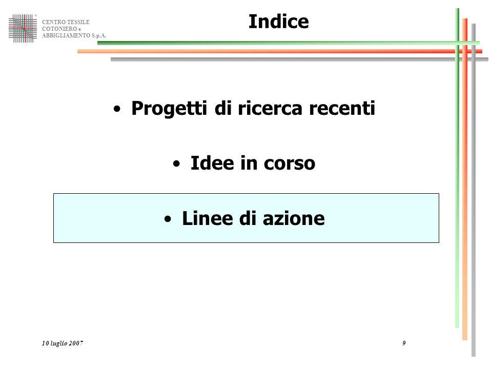 CENTRO TESSILE COTONIERO e ABBIGLIAMENTO S.p.A. 10 luglio 20079 Indice Progetti di ricerca recenti Idee in corso Linee di azione
