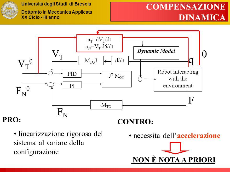 Università degli Studi di Brescia Dottorato in Meccanica Applicata XX Ciclo - III anno COMPENSAZIONE DINAMICA Robot interacting with the environment J T M 0T q PID PI M TO F F N FN0FN0 VT0VT0 a T =dV T /dt a N =V T d  /dt M TO J VTVT Dynamic Model  d/dt PRO: linearizzazione rigorosa del sistema al variare della configurazione CONTRO: necessita dell'accelerazione NON È NOTA A PRIORI