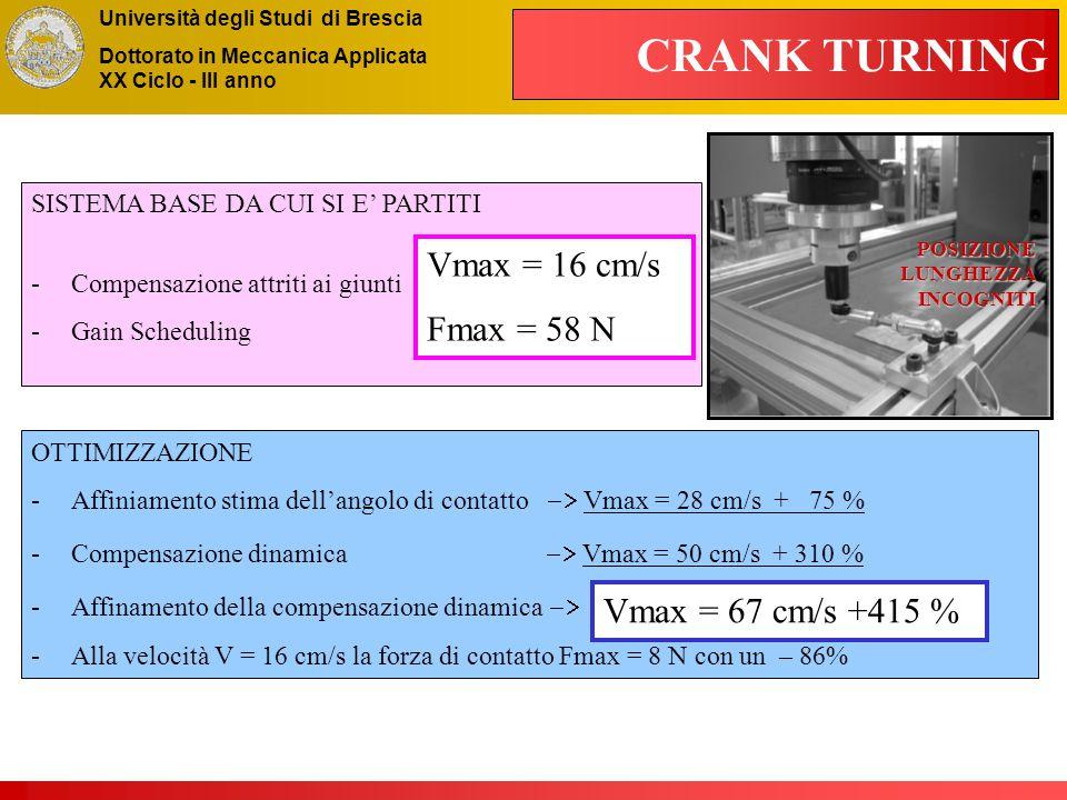 Università degli Studi di Brescia Dottorato in Meccanica Applicata XX Ciclo - III anno CRANK TURNING SISTEMA BASE DA CUI SI E' PARTITI -Compensazione attriti ai giunti -Gain Scheduling Vmax = 16 cm/s Fmax = 58 N OTTIMIZZAZIONE -Affiniamento stima dell'angolo di contatto  Vmax = 28 cm/s + 75 % -Compensazione dinamica   Vmax = 50 cm/s + 310 % -Affinamento della compensazione dinamica   -Alla velocità V = 16 cm/s la forza di contatto Fmax = 8 N con un – 86% Vmax = 67 cm/s +415 % POSIZIONE LUNGHEZZA INCOGNITI
