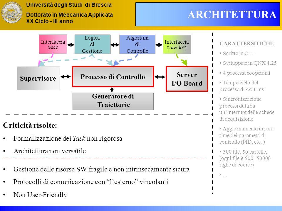 Università degli Studi di Brescia Dottorato in Meccanica Applicata XX Ciclo - III anno ARCHITETTURA Server I/O Board Processo di Controllo Interfaccia (HMI) Supervisore Logica di Gestione Interfaccia (Verso HW) Algoritmi di Controllo Generatore di Traiettorie CARATTERSITICHE Scritto in C++ Sviluppato in QNX 4.25 4 processi cooperanti Tempo ciclo del processo di << 1 ms Sincronizzazione processi data da un'interrupt delle schede di acquisizione Aggiornamento in run- time dei parametri di controllo (PID, etc.