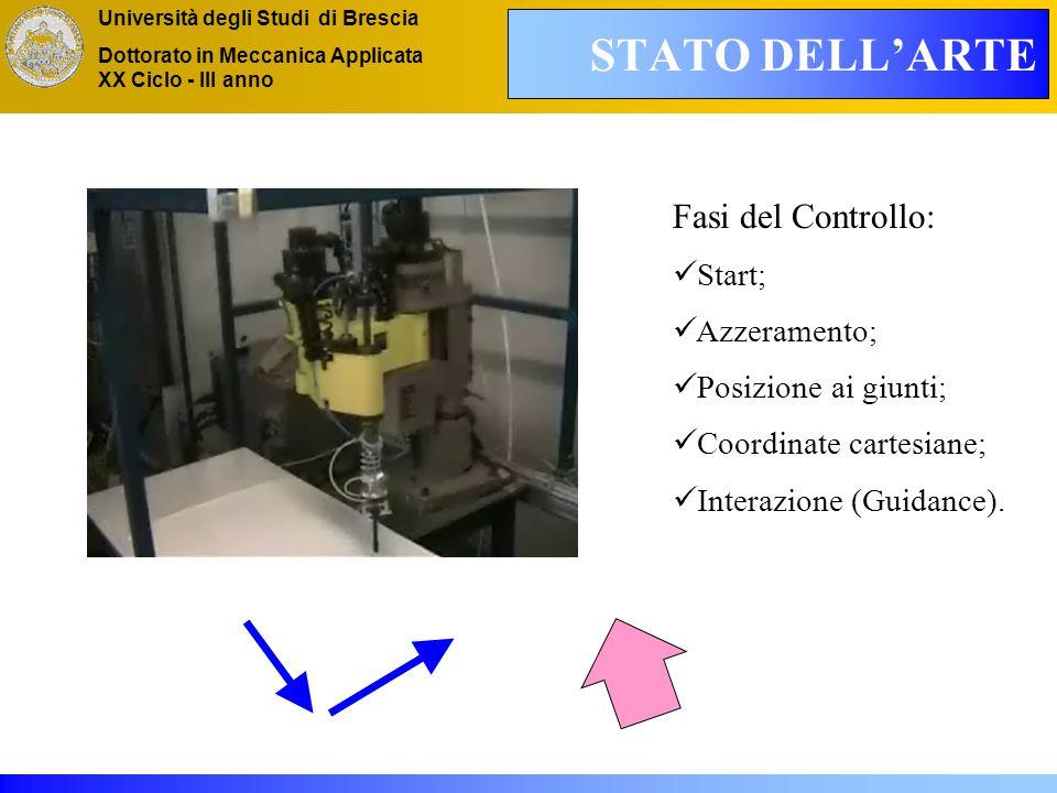 Università degli Studi di Brescia Dottorato in Meccanica Applicata XX Ciclo - III anno STATO DELL'ARTE Fasi del Controllo: Start; Azzeramento; Posizione ai giunti; Coordinate cartesiane; Interazione (Guidance).
