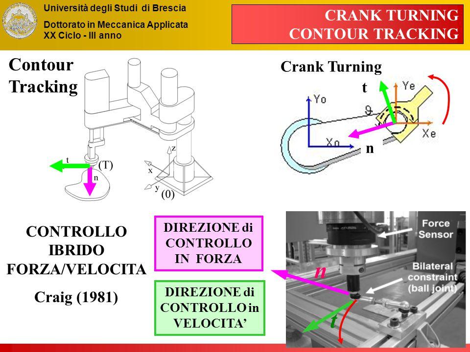 Università degli Studi di Brescia Dottorato in Meccanica Applicata XX Ciclo - III anno CRANK TURNING CONTOUR TRACKING t n DIREZIONE di CONTROLLO IN FORZA DIREZIONE di CONTROLLO in VELOCITA' CONTROLLO IBRIDO FORZA/VELOCITA Craig (1981) Contour Tracking Crank Turning n t