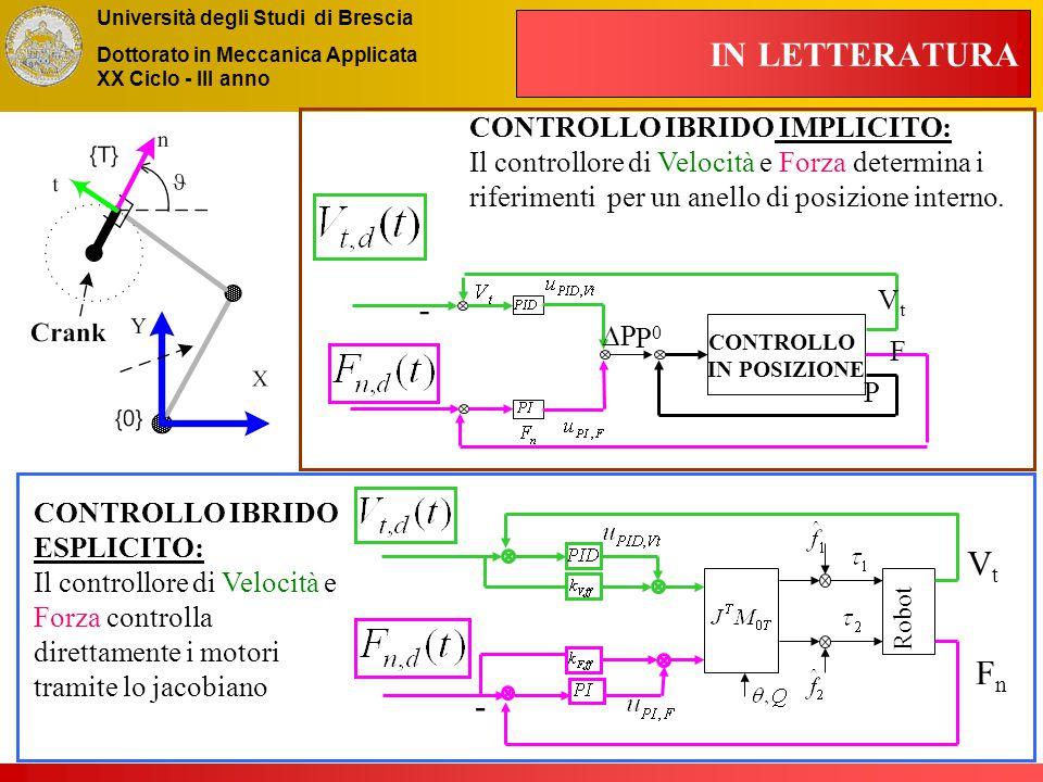Università degli Studi di Brescia Dottorato in Meccanica Applicata XX Ciclo - III anno IN LETTERATURA CONTROLLO IBRIDO IMPLICITO: Il controllore di Velocità e Forza determina i riferimenti per un anello di posizione interno.