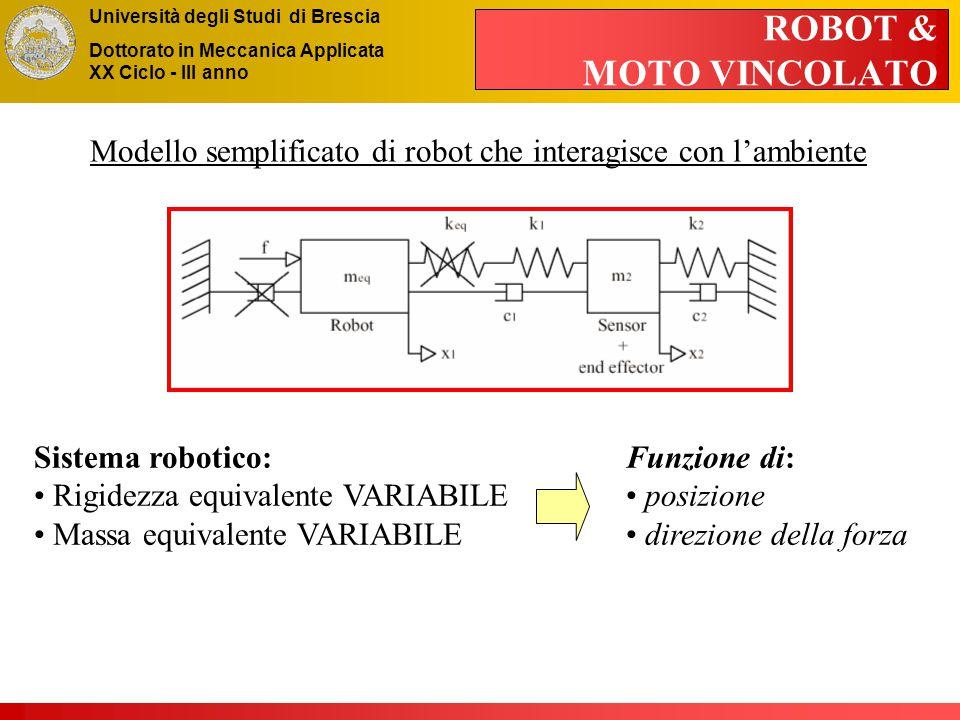 Università degli Studi di Brescia Dottorato in Meccanica Applicata XX Ciclo - III anno ROBOT & MOTO VINCOLATO Modello semplificato di robot che interagisce con l'ambiente Sistema robotico: Rigidezza equivalente VARIABILE Massa equivalente VARIABILE Funzione di: posizione direzione della forza