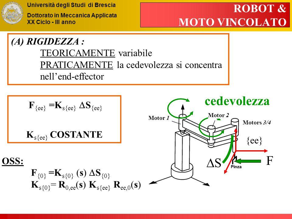 Università degli Studi di Brescia Dottorato in Meccanica Applicata XX Ciclo - III anno cedevolezza Motor 1 Motor 2 Motors 3/4 F SS (A) RIGIDEZZA : TEORICAMENTE variabile PRATICAMENTE la cedevolezza si concentra nell'end-effector F {ee} =K s{ee}  S {ee} K s{ee} COSTANTE OSS: F {0} =K s{0} (s)  S {0} K s{0} = R 0,ee (s) K s{ee} R ee,0 (s) {ee} ROBOT & MOTO VINCOLATO
