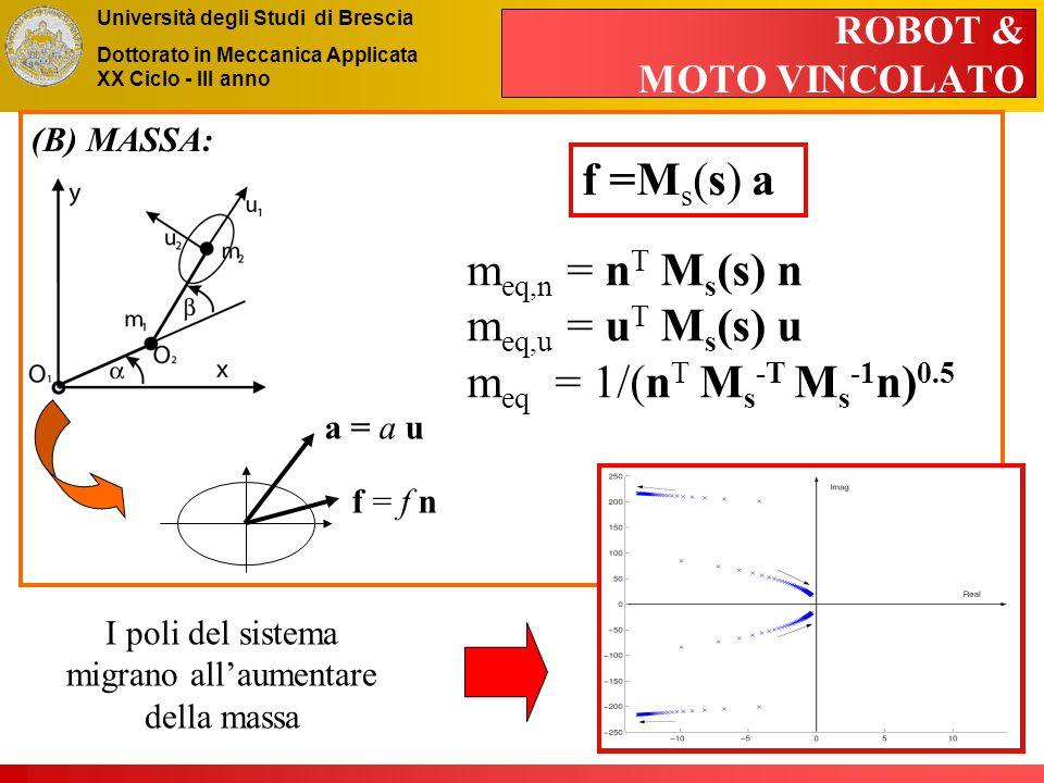 Università degli Studi di Brescia Dottorato in Meccanica Applicata XX Ciclo - III anno I poli del sistema migrano all'aumentare della massa (B) MASSA: m eq,n = n T M s (s) n m eq,u = u T M s (s) u m eq = 1/(n T M s -T M s -1 n) 0.5 f =M s (s) a f = f n a = a u ROBOT & MOTO VINCOLATO