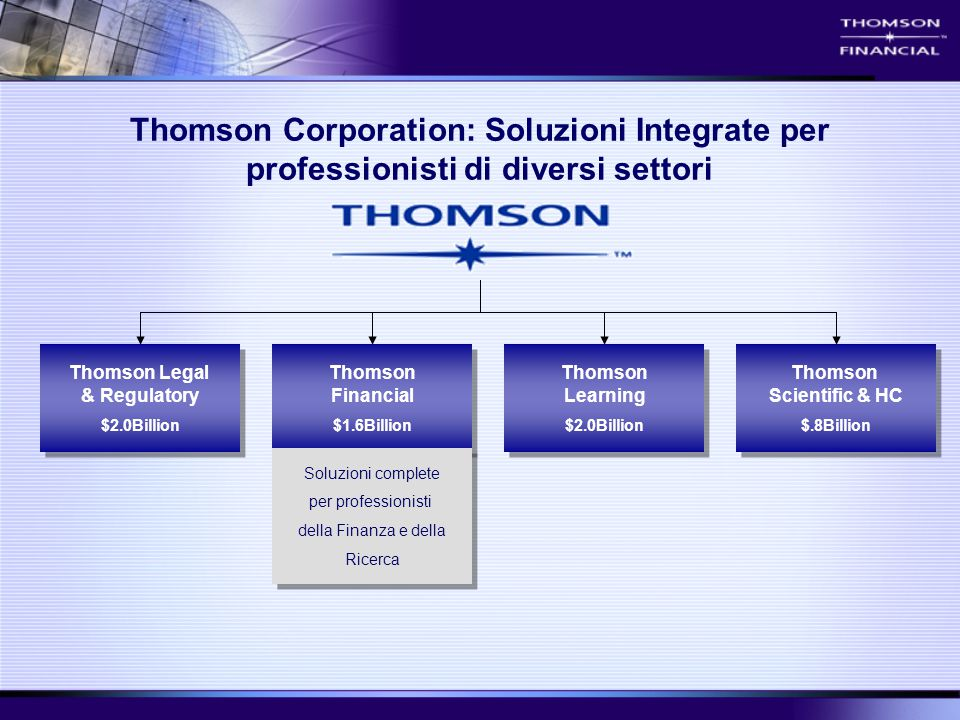 Thomson Financial $1.6Billion Thomson Financial $1.6Billion Thomson Learning $2.0Billion Thomson Learning $2.0Billion Thomson Scientific & HC $.8Billion Thomson Scientific & HC $.8Billion Thomson Corporation: Soluzioni Integrate per professionisti di diversi settori Thomson Legal & Regulatory $2.0Billion Thomson Legal & Regulatory $2.0Billion Soluzioni complete per professionisti della Finanza e della Ricerca Soluzioni complete per professionisti della Finanza e della Ricerca