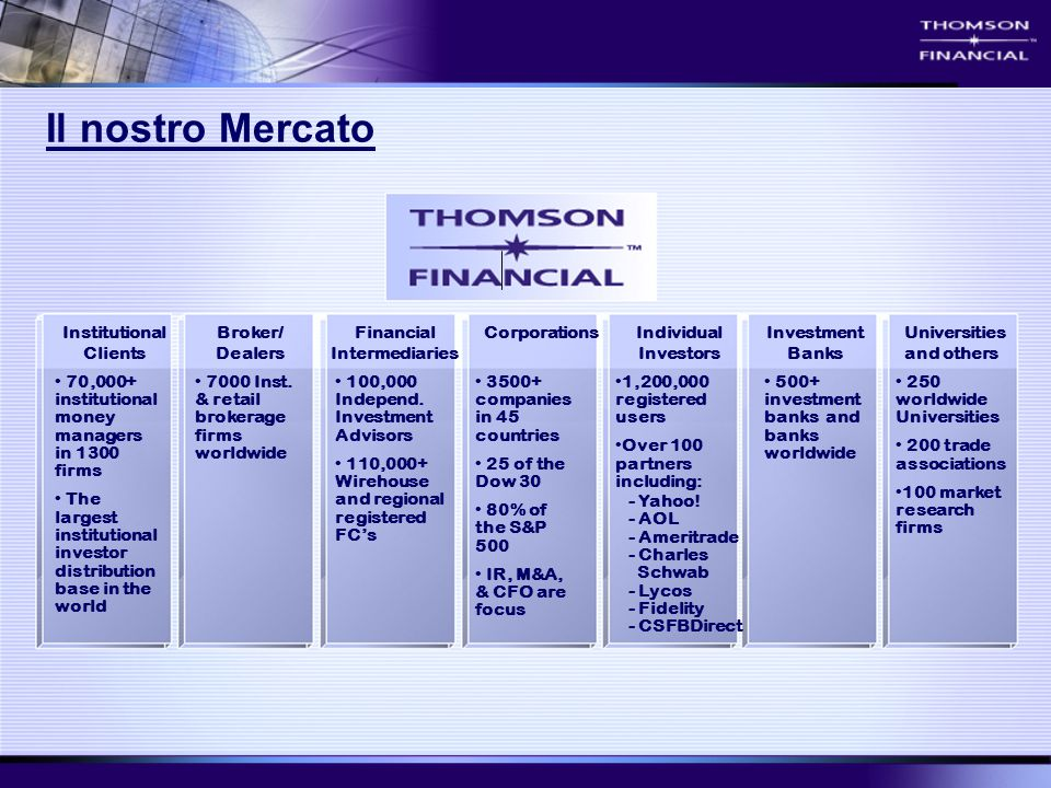 Il nostro Mercato Institutional Clients Broker/ Dealers Financial Intermediaries CorporationsIndividual Investors Investment Banks Universities and ot