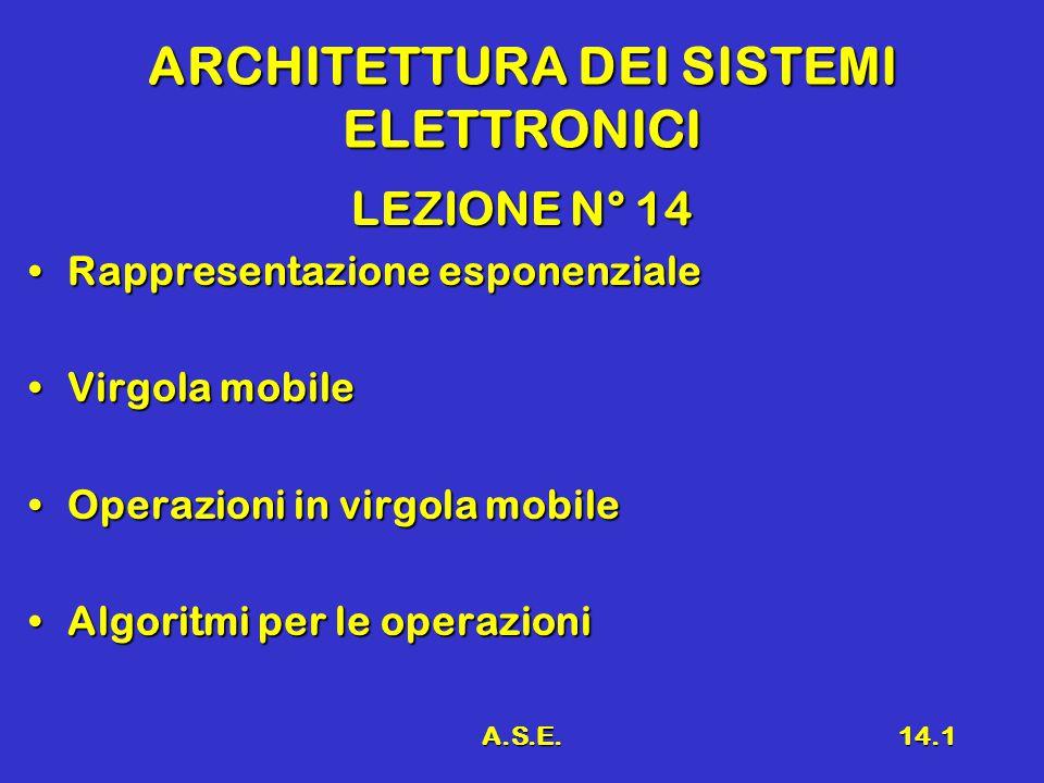 A.S.E.14.1 ARCHITETTURA DEI SISTEMI ELETTRONICI LEZIONE N° 14 Rappresentazione esponenzialeRappresentazione esponenziale Virgola mobileVirgola mobile