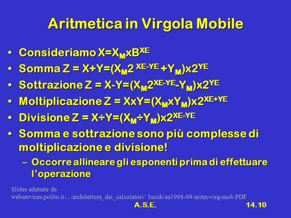 A.S.E.14.10 Aritmetica in Virgola Mobile Consideriamo X=X M xB XEConsideriamo X=X M xB XE Somma Z = X+Y=(X M 2 XE-YE +Y M )x2 YESomma Z = X+Y=(X M 2 X