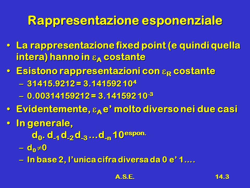 A.S.E.14.4 Virgola mobile 1 Dato un generico numero reale W*Dato un generico numero reale W* Si può rappresentare in complemento a due con N bit utilizzando W tale che:Si può rappresentare in complemento a due con N bit utilizzando W tale che: Esempio N = 10 (+esponente 6 bit)Esempio N = 10 (+esponente 6 bit) mantissa esponente