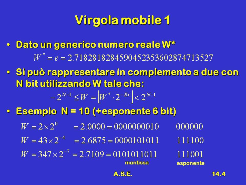 A.S.E.14.4 Virgola mobile 1 Dato un generico numero reale W*Dato un generico numero reale W* Si può rappresentare in complemento a due con N bit utili