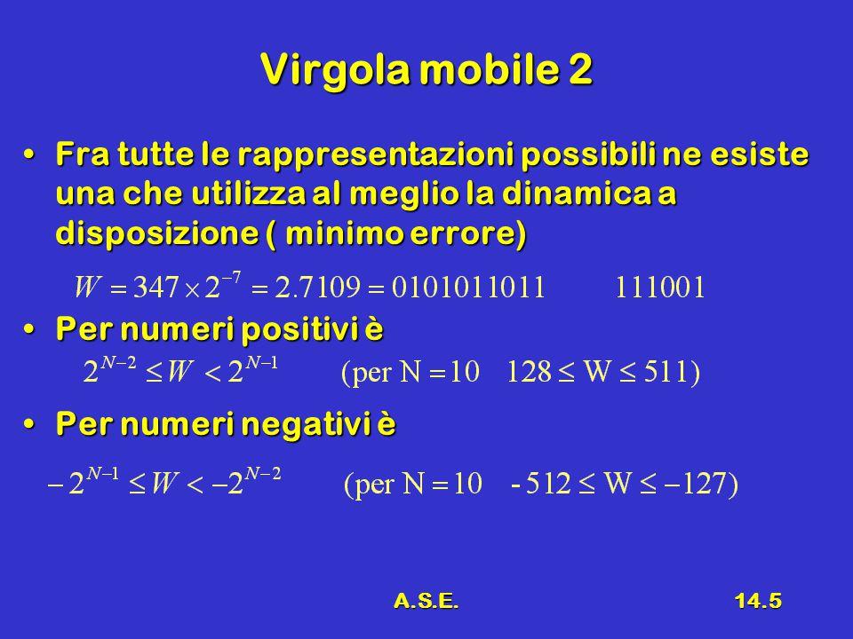 A.S.E.14.6 Virgola mobile 3 La rappresentazione normalizzata è caratterizzata dal fatto che le due cifre più significative sono diverseLa rappresentazione normalizzata è caratterizzata dal fatto che le due cifre più significative sono diverse Esempio rappresentare  su 10 bitEsempio rappresentare  su 10 bit