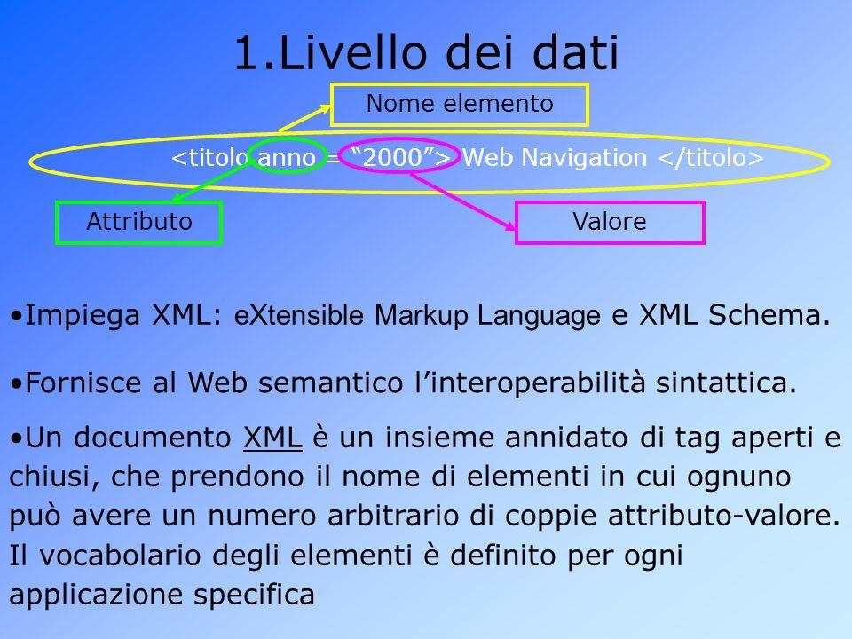 1.Livello dei dati Impiega XML: eXtensible Markup Language e XML Schema.