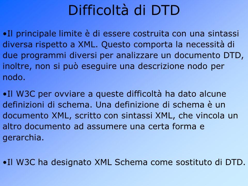 Il principale limite è di essere costruita con una sintassi diversa rispetto a XML.