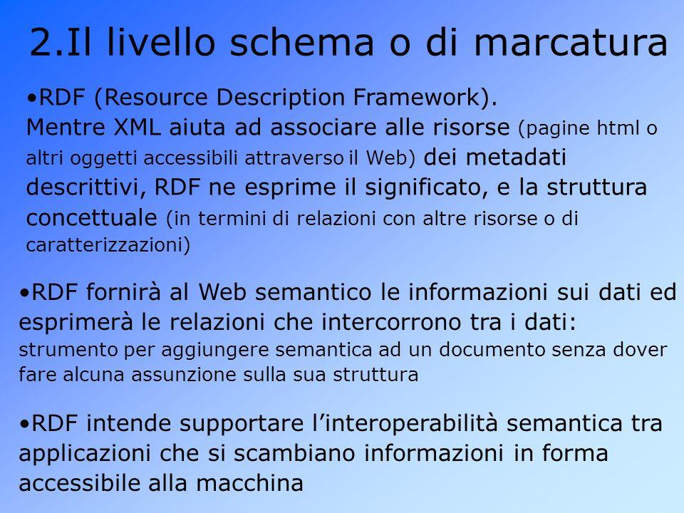 2.Il livello schema o di marcatura RDF (Resource Description Framework).