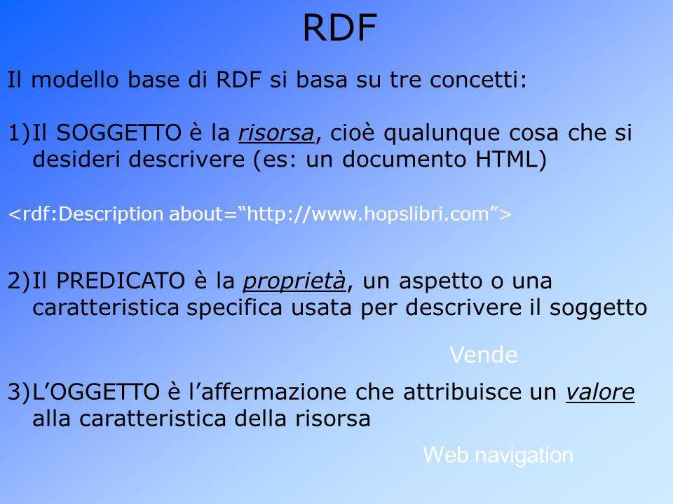 RDF Il modello base di RDF si basa su tre concetti: 3)L'OGGETTO è l'affermazione che attribuisce un valore alla caratteristica della risorsa Web navigation 2)Il PREDICATO è la proprietà, un aspetto o una caratteristica specifica usata per descrivere il soggetto 1)Il SOGGETTO è la risorsa, cioè qualunque cosa che si desideri descrivere (es: un documento HTML) Vende
