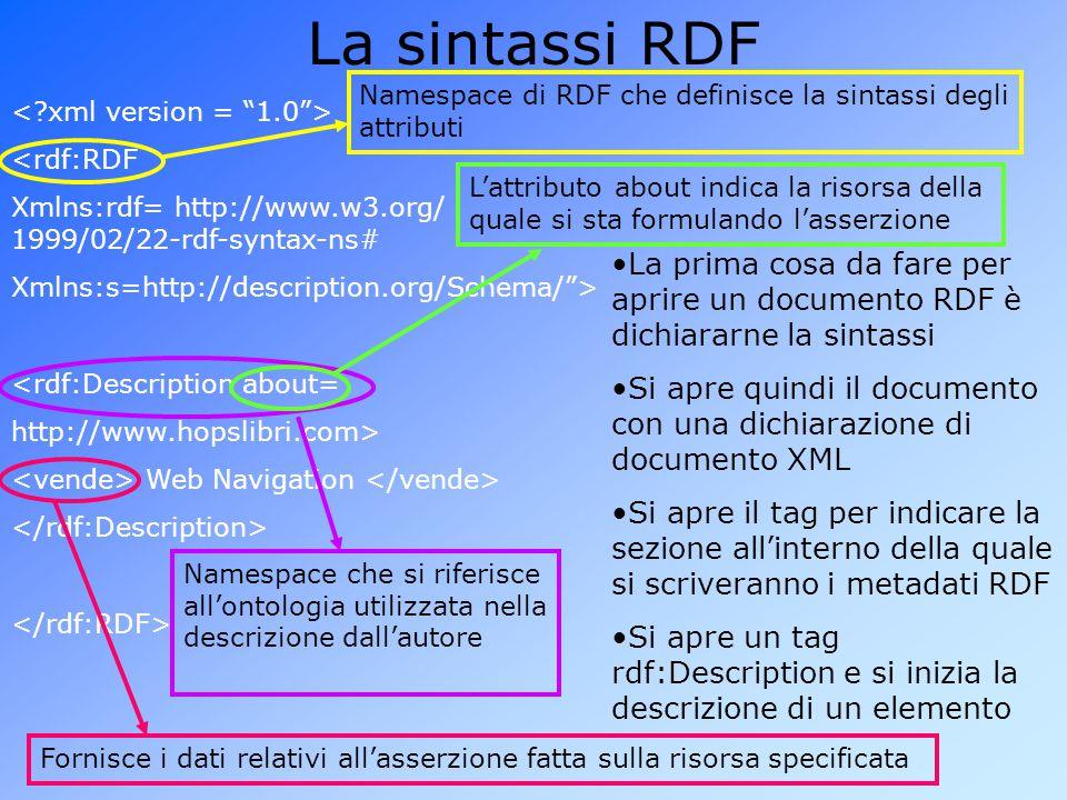 La sintassi RDF La prima cosa da fare per aprire un documento RDF è dichiararne la sintassi Si apre quindi il documento con una dichiarazione di documento XML Si apre il tag per indicare la sezione all'interno della quale si scriveranno i metadati RDF Si apre un tag rdf:Description e si inizia la descrizione di un elemento <rdf:RDF Xmlns:rdf= http://www.w3.org/ 1999/02/22-rdf-syntax-ns# Xmlns:s=http://description.org/Schema/ > <rdf:Description about= http://www.hopslibri.com> Web Navigation Namespace di RDF che definisce la sintassi degli attributi Namespace che si riferisce all'ontologia utilizzata nella descrizione dall'autore L'attributo about indica la risorsa della quale si sta formulando l'asserzione Fornisce i dati relativi all'asserzione fatta sulla risorsa specificata