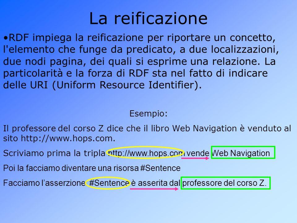 La reificazione RDF impiega la reificazione per riportare un concetto, l elemento che funge da predicato, a due localizzazioni, due nodi pagina, dei quali si esprime una relazione.